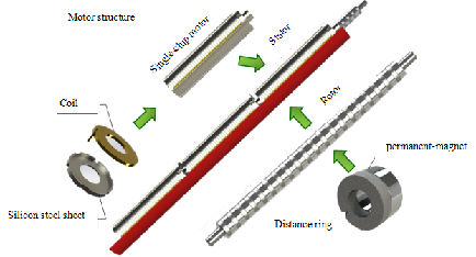 Linear motor.png